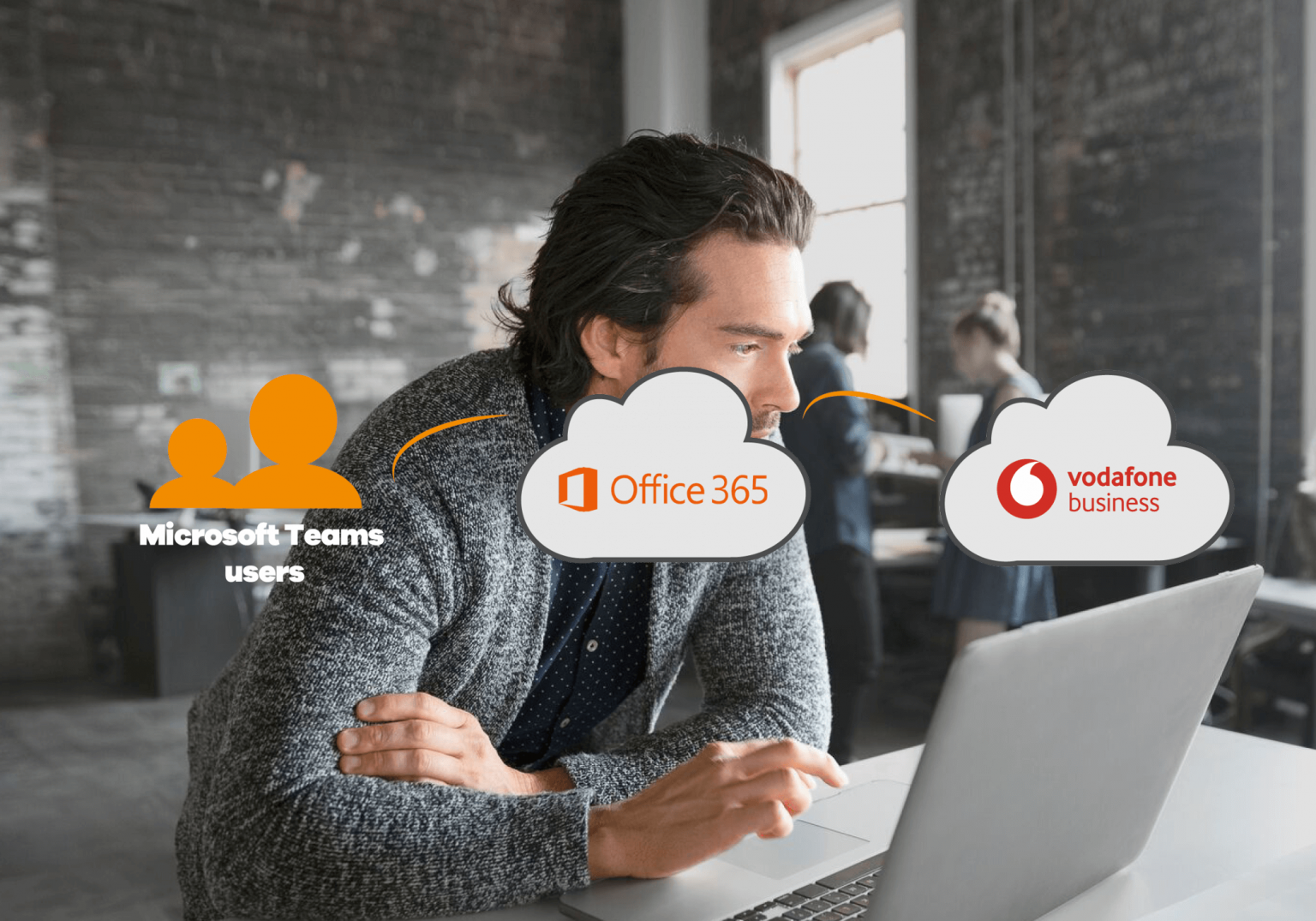 Vodafone calling in office 365.